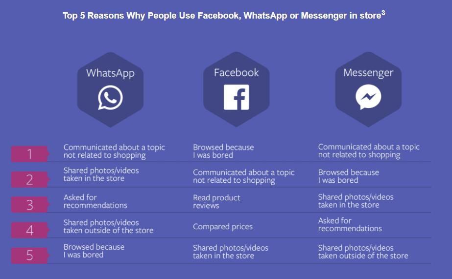 consumidores y redes sociales
