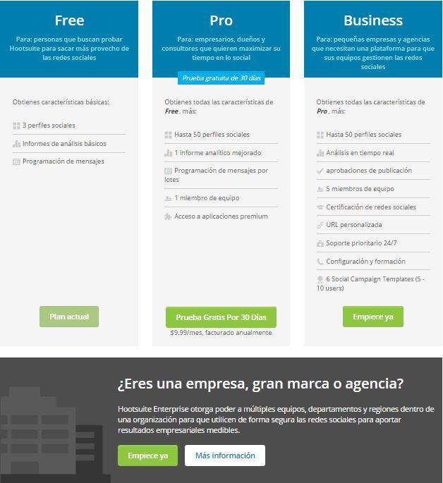 guía para usar Hootsuite